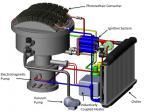 美国辉光能源Suncell水燃料发电机结构图